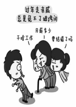十二星座春节如何搞定亲戚?救救双鱼吧