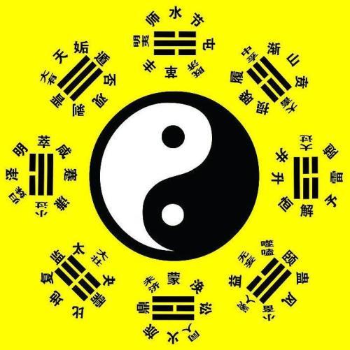 周易占卜中有哪些禁忌?